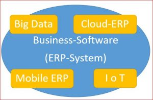 Aktuelle Trends; ERP; Big Data; Business Software; Cloud-ERP; Mobile ERP; IOT; I o T; Internet of things;